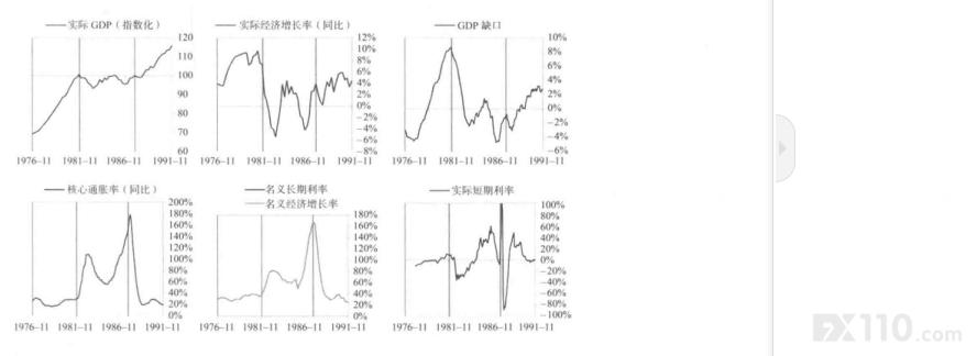 墨西哥1979-1991年债务危机的应对案例