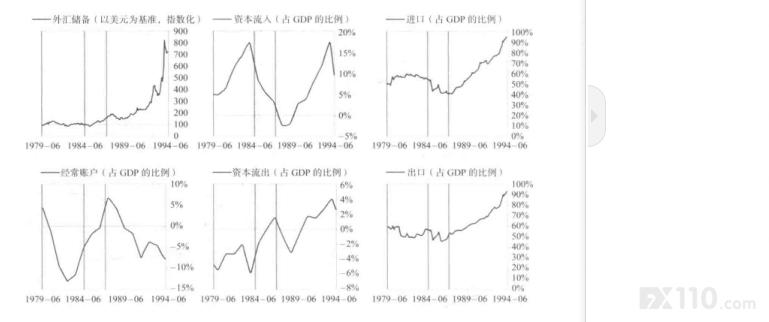 马来西亚1981-1990年案例#债务危机的应对