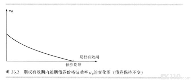 利率衍生证券:标准市场模型#期权期货及衍生品