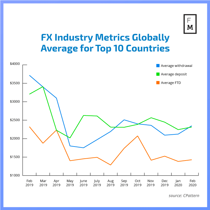 FX-Industry-Metrics-Globally-.png