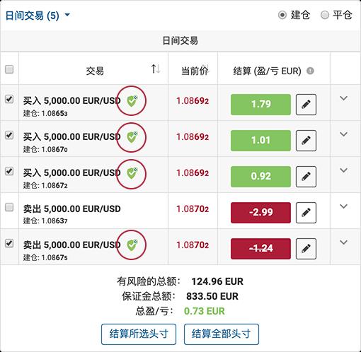 risk-free-deal-dealsCN.png