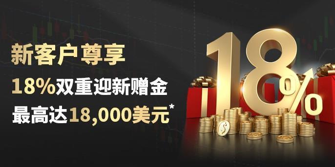 SMFX【限时活动】:18%迎新赠金大放送,参与即得最高18,000美金!