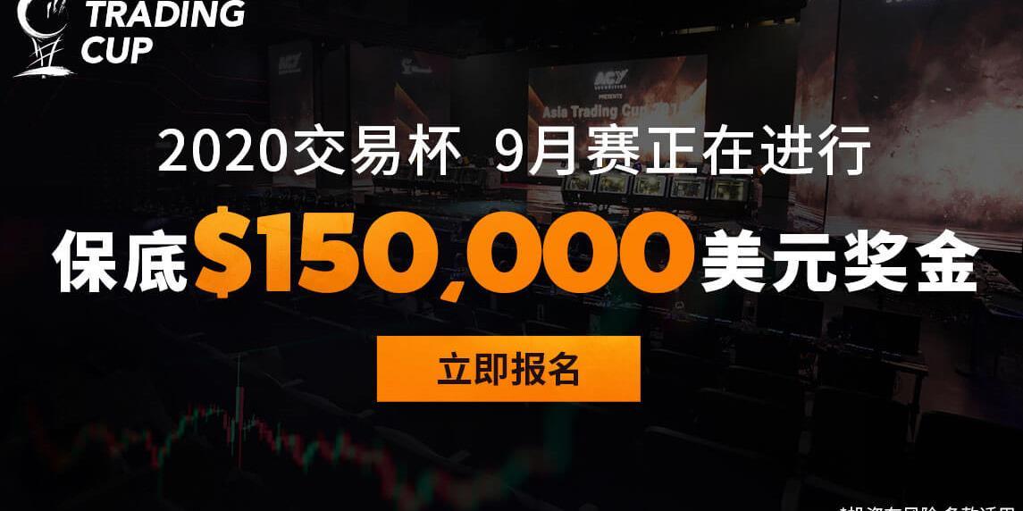 2020交易杯 | 保底150,000美元奖金,第四阶段正在进行