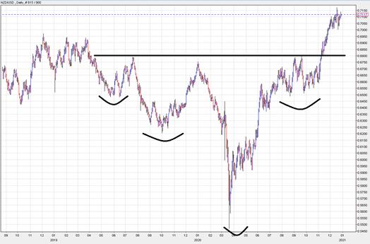 纽元兑美元走势日线图.png