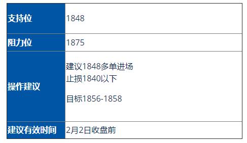 微信截图_20210202181501.png