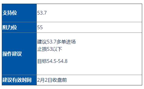 微信截图_20210202181515.png