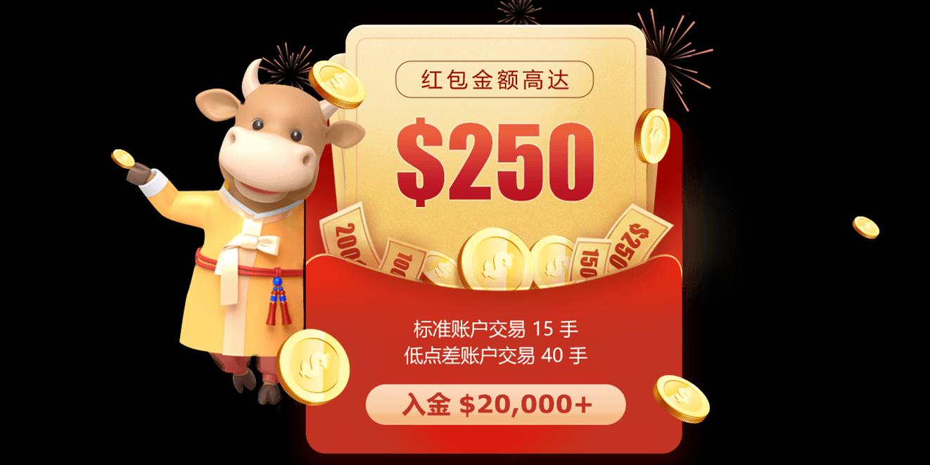 新春送福礼,优惠奖金高达$250,更多精彩好礼等您领!
