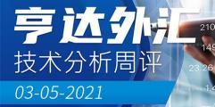 【亨达外汇】技术分析周评2021-05-03