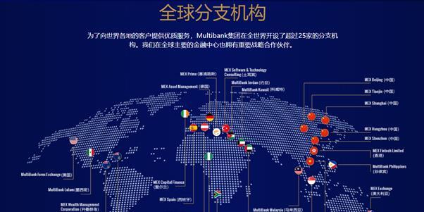 MEXGROUP:大通金融环球掠影之香港子公司