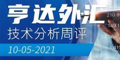 【亨达外汇】技术分析周评2021-05-10