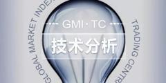GMI 每日技术分析(2021-05-12)