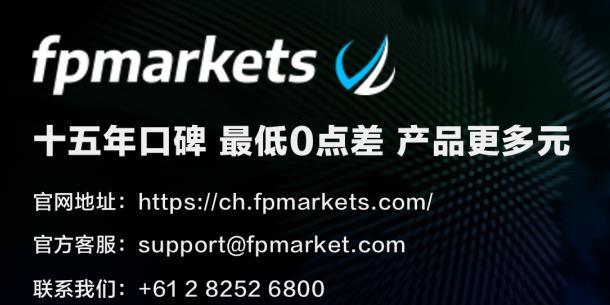 5.12 FP Markets 每日技术分析