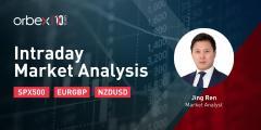 【Orbex技术分析】日内市场分析---标普500指数保持历史新高