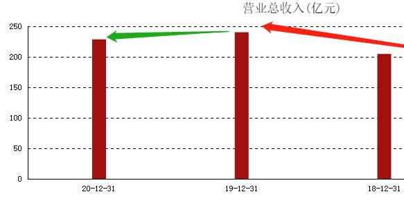 """ATFX港股:农夫山泉大涨两日,""""气泡水风波""""或告一段落"""