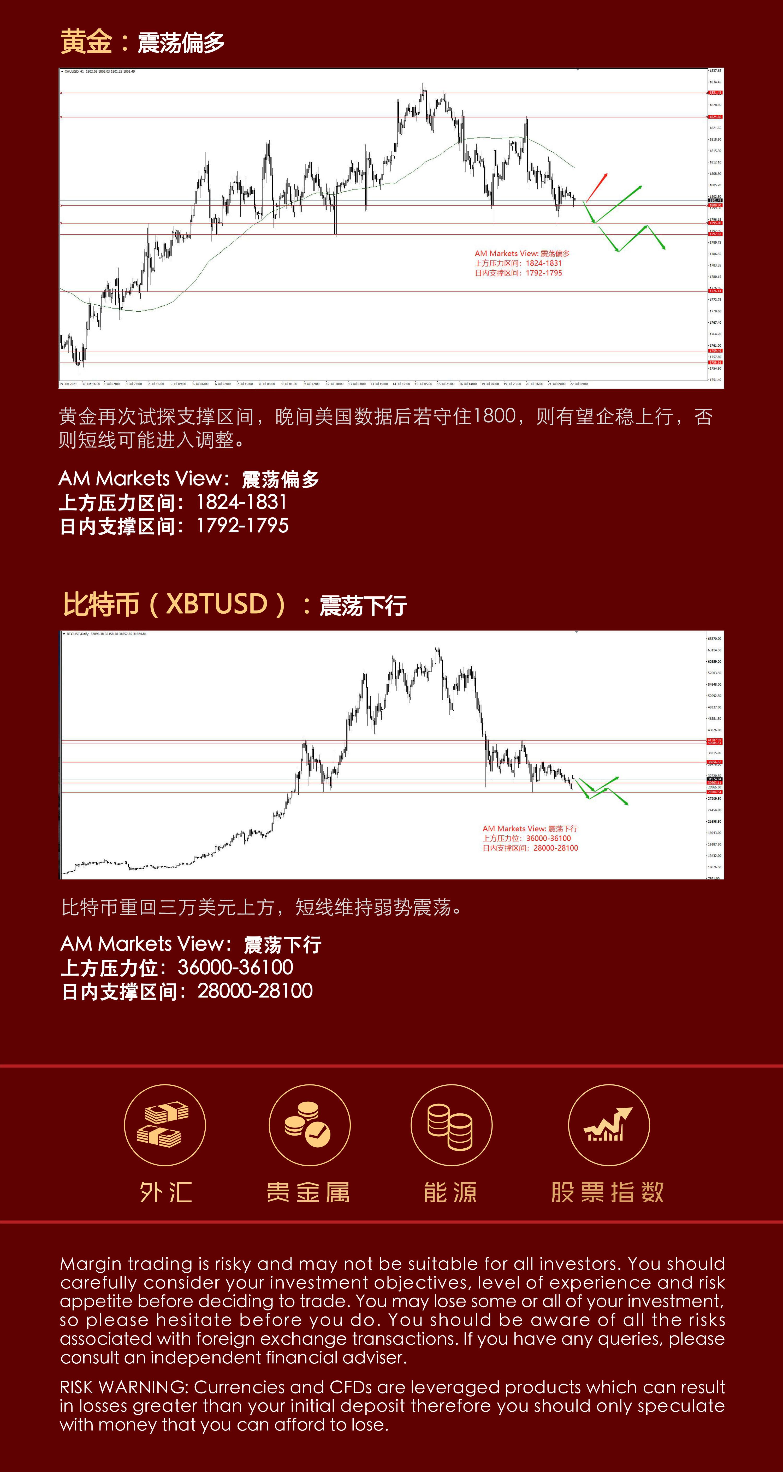7.22分析报告(欧央行利率决议指引方向?黄金决战1800?)_04.jpg