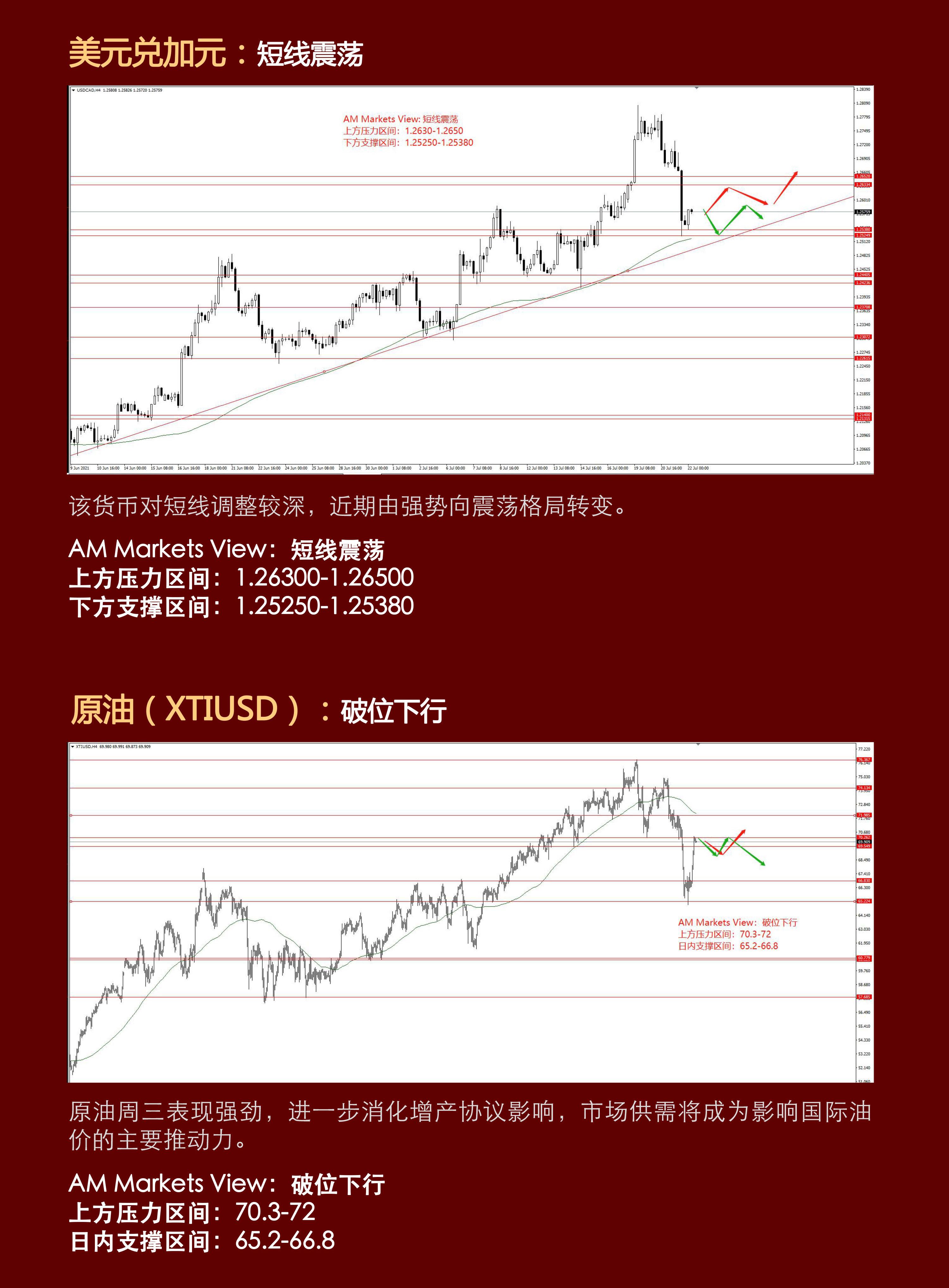7.22分析报告(欧央行利率决议指引方向?黄金决战1800?)_03.jpg