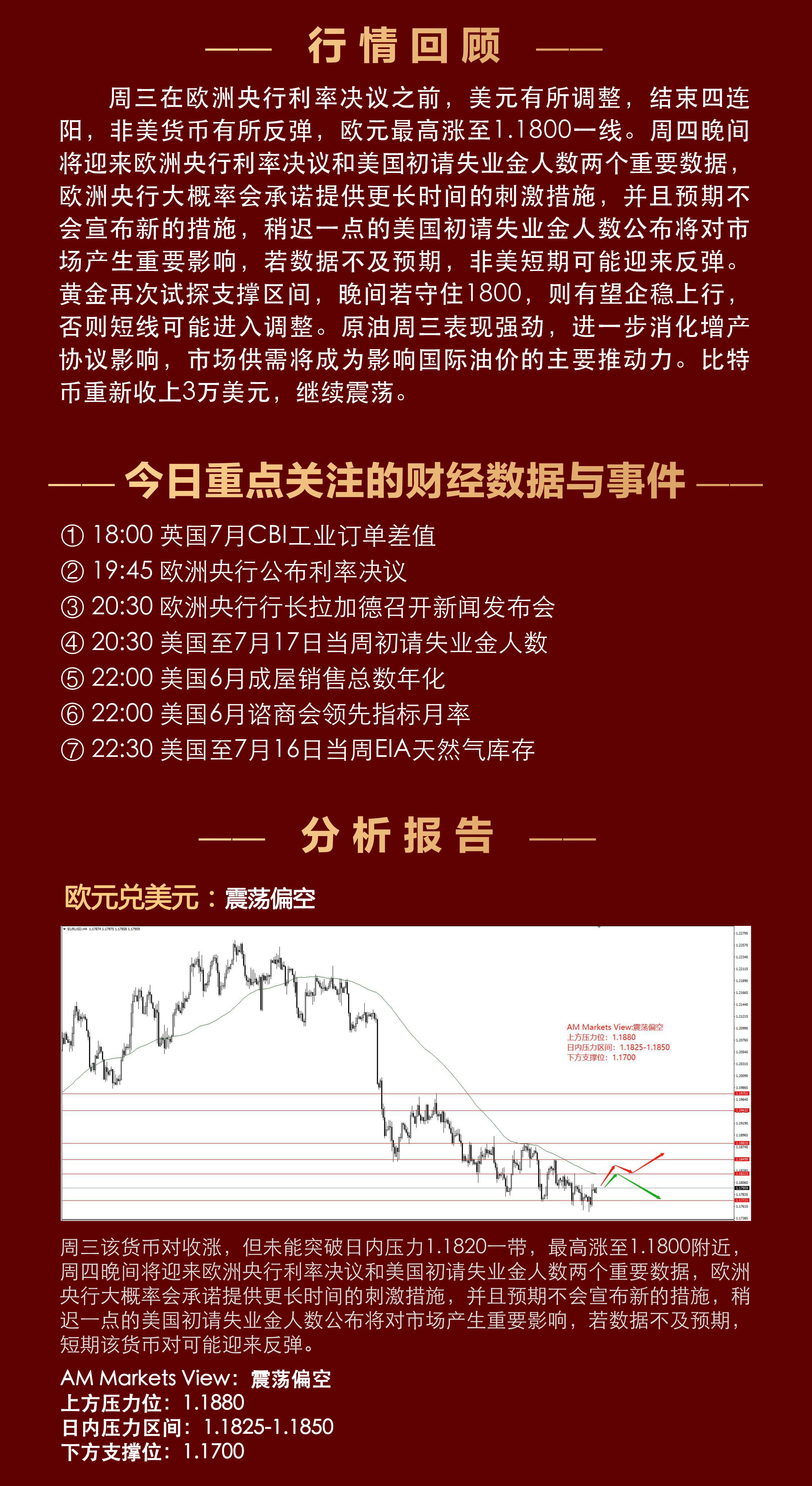 7.22分析报告(欧央行利率决议指引方向?黄金决战1800?)_02.jpg