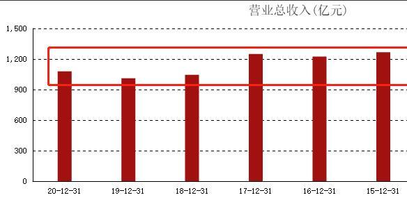 ATFX港股:东风集团股份弱势格局难改,跌幅居前