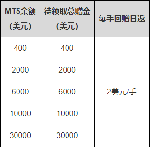 QQ截图20210730153959.png