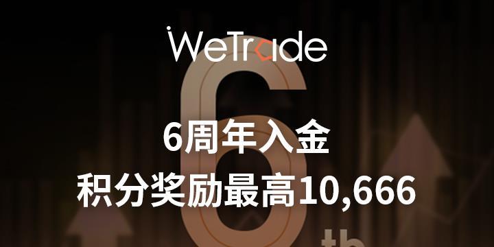【WeTrade】6年成长,感谢相伴,领取最高10666积分!