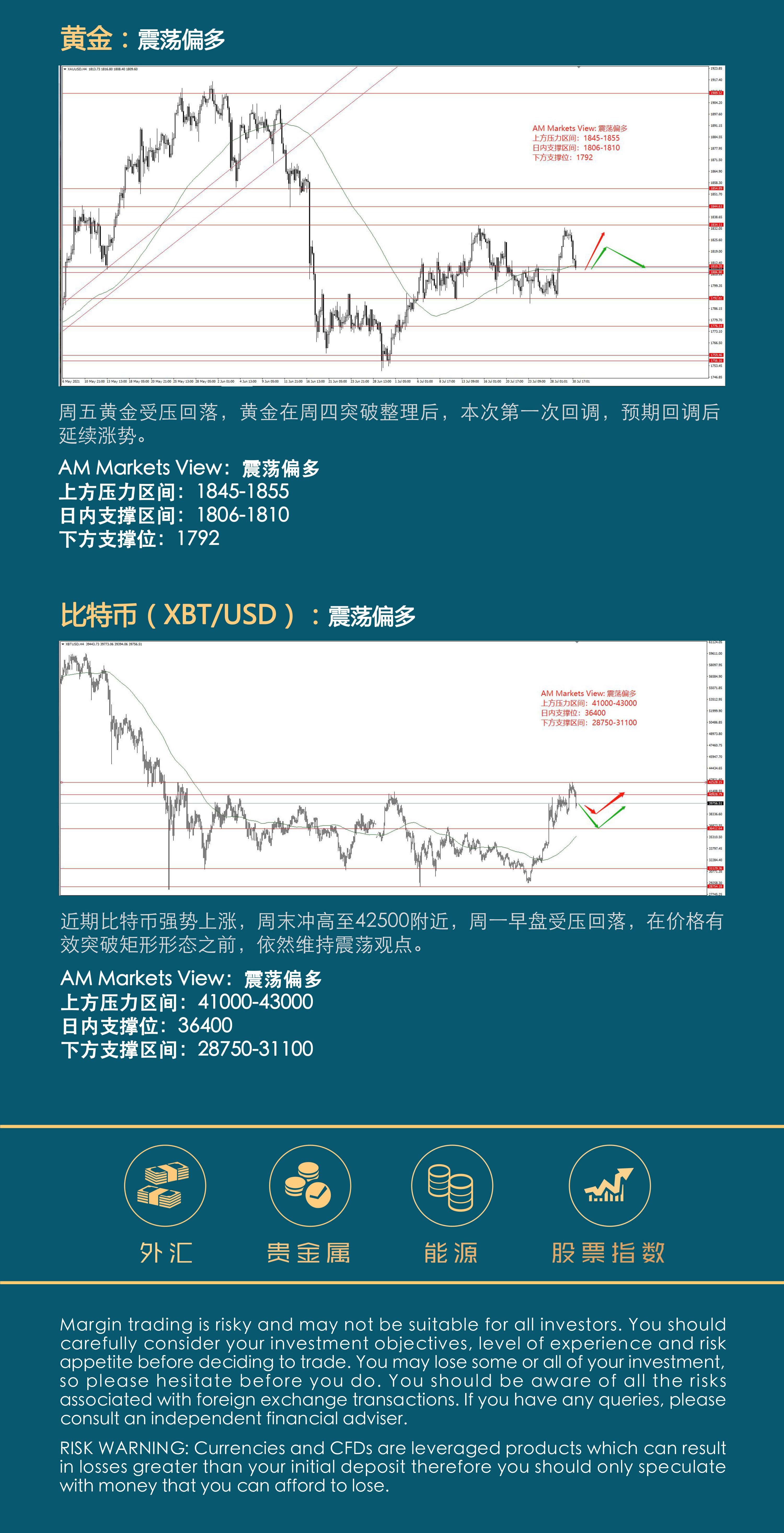 8.2分析报告(震荡待非农)_04.jpg