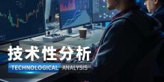 SCOPE MARKETS【技术分析】丨2021.08.02
