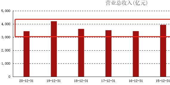 ATFX港股:大盘强势反弹之际,汇丰控股表现一般