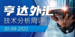 【亨达外汇】技术分析周评2021-8-30
