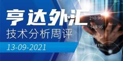 【亨达外汇】技术分析周评2021-9-13