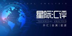 【今日分析】10月20日金融衍生品、金属交易策略